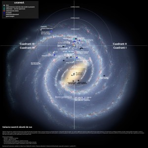 galaxia_toata